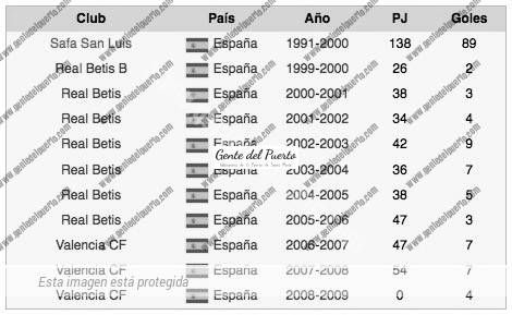 joaquin_equipos_elpuertosantamaria