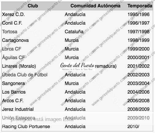 clubs_eduvillegas_puertosantamaria