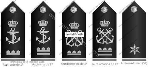 emblemas_guardiamarina